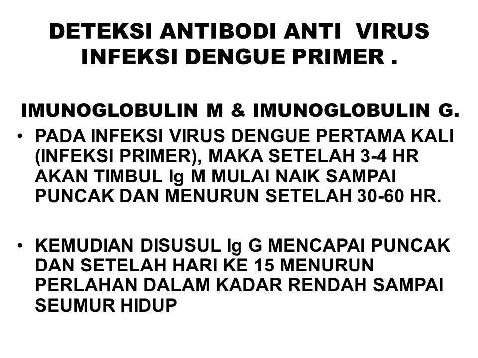 DETEKSI ANTIBODI ANTI VIRUS INFEKSI DENGUE PRIMER. IMUNOGLOBULIN M & IMUNOGLOBULIN G. PADA INFEKSI VIRUS DENGUE PERTAMA KALI (INFEKSI PRIMER), MAKA SE
