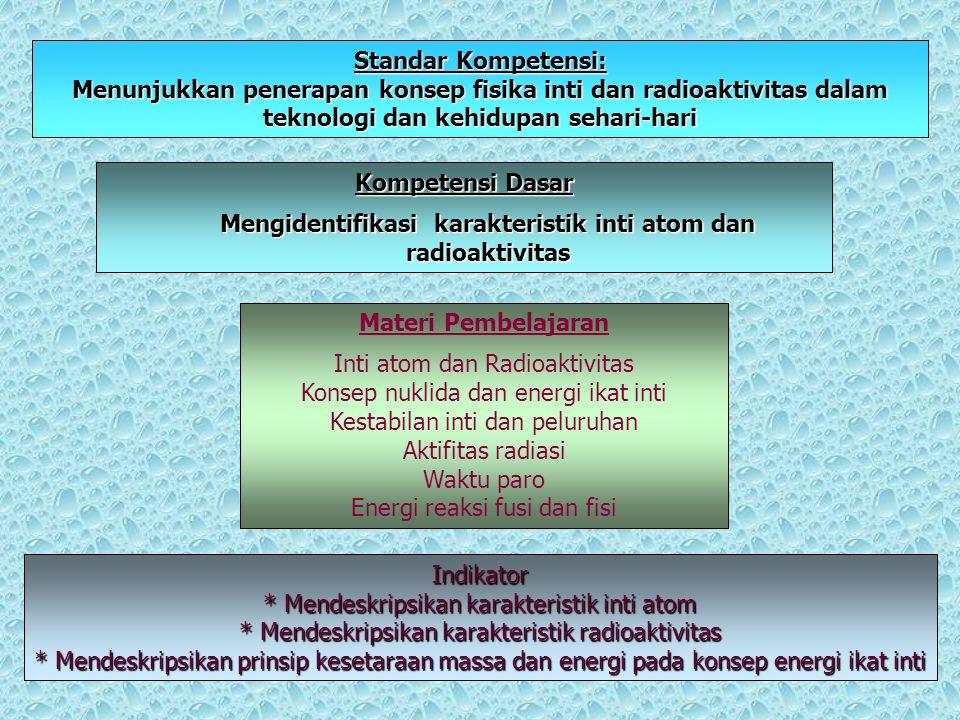 Indikator * Mendeskripsikan karakteristik inti atom * Mendeskripsikan karakteristik radioaktivitas * Mendeskripsikan prinsip kesetaraan massa dan energi pada konsep energi ikat inti Standar Kompetensi: Menunjukkan penerapan konsep fisika inti dan radioaktivitas dalam teknologi dan kehidupan sehari-hari Materi Pembelajaran Inti atom dan Radioaktivitas Konsep nuklida dan energi ikat inti Kestabilan inti dan peluruhan Aktifitas radiasi Waktu paro Energi reaksi fusi dan fisi Kompetensi Dasar Mengidentifikasi karakteristik inti atom dan radioaktivitas