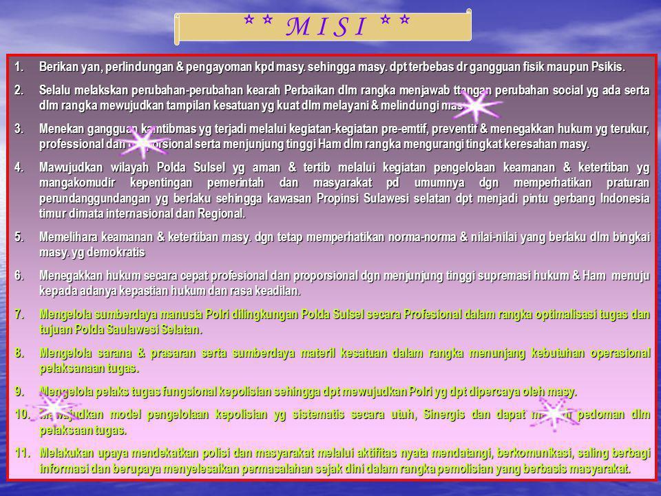 a. Visi dan Misi Polda Sulsel a. Visi dan Misi Polda Sulsel 3. TUJUAN DAN SASARAN Memberikan perlindungan dan pelayanan kepada masyarakat di wilayah P