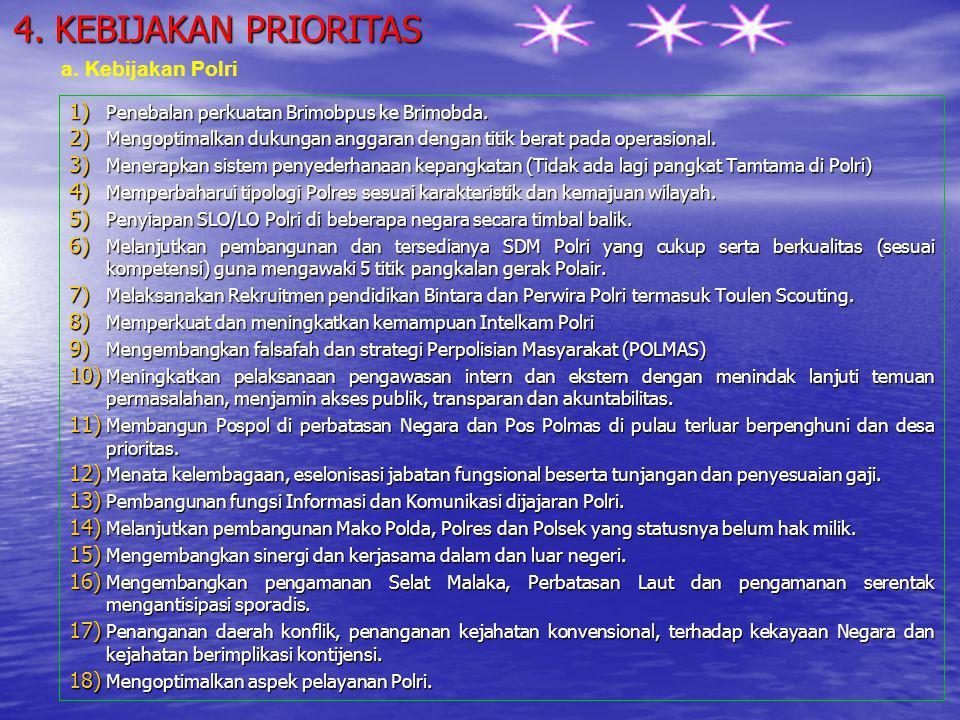 1. Terwujudnya pembayaran hak-hak personil dan kesiapan sarana dan pasarana kantor. 2. Melanjutkan implementasi perpolisian masyarakat ( Polmas ). 3.