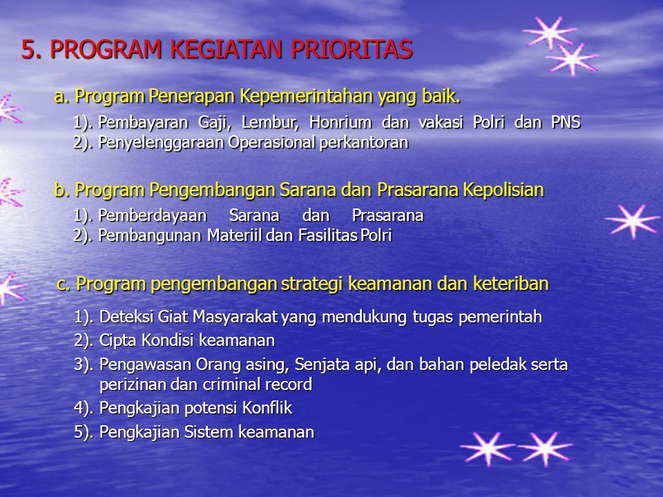 1) Mengdepankan tindakan preventif dan pre-emtif. Adapun tindakan represif dilaksanakan secara proporsional dan professional. 2) Mengintensifkan fungs