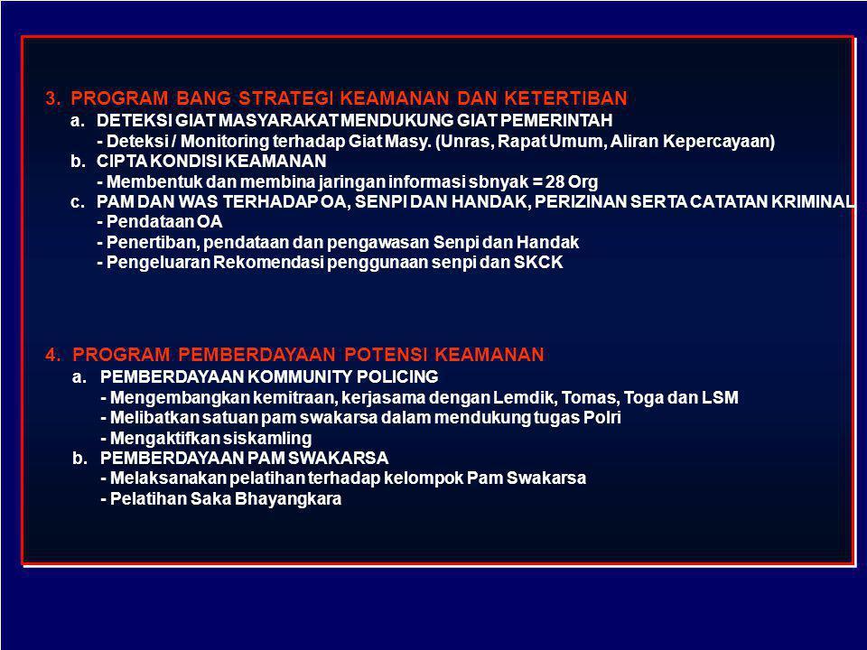 3.PROGRAM BANG STRATEGI KEAMANAN DAN KETERTIBAN a.