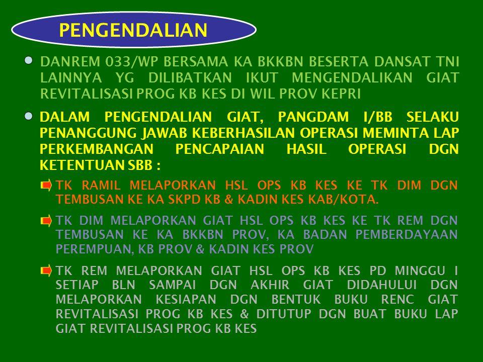PENGENDALIAN DANREM 033/WP BERSAMA KA BKKBN BESERTA DANSAT TNI LAINNYA YG DILIBATKAN IKUT MENGENDALIKAN GIAT REVITALISASI PROG KB KES DI WIL PROV KEPRI DALAM PENGENDALIAN GIAT, PANGDAM I/BB SELAKU PENANGGUNG JAWAB KEBERHASILAN OPERASI MEMINTA LAP PERKEMBANGAN PENCAPAIAN HASIL OPERASI DGN KETENTUAN SBB : TK RAMIL MELAPORKAN HSL OPS KB KES KE TK DIM DGN TEMBUSAN KE KA SKPD KB & KADIN KES KAB/KOTA.