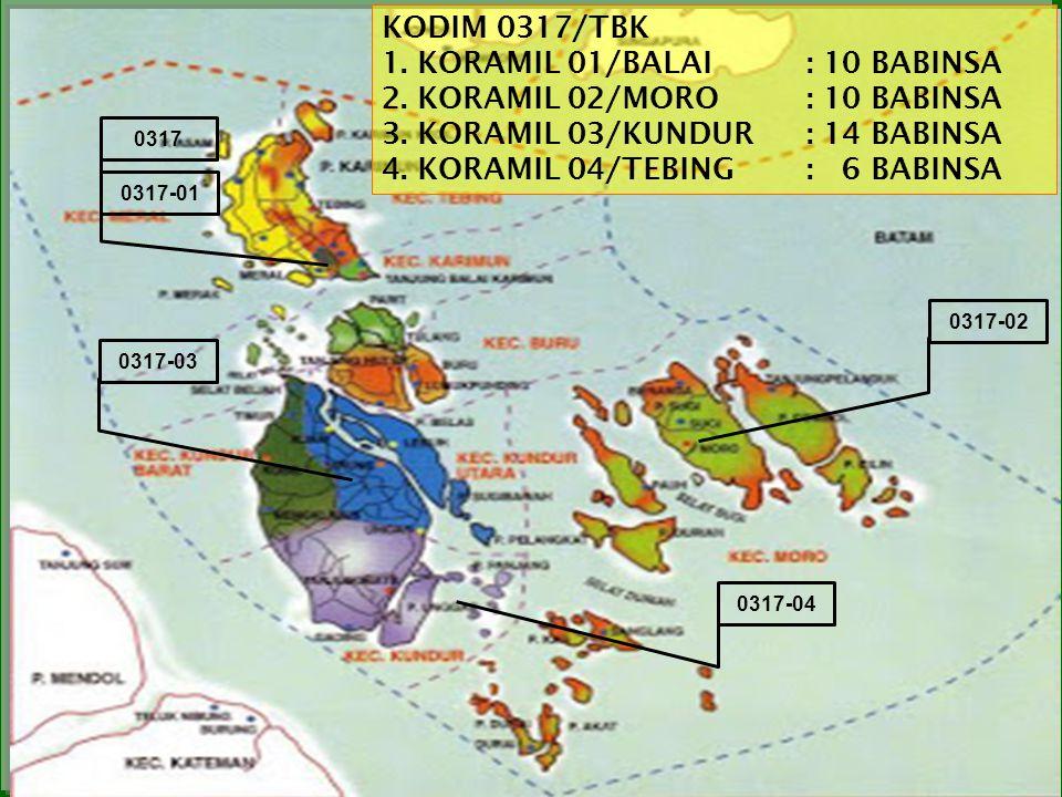 KODIM 0318/NATUNA 1.KORAMIL 01/RANAI: 6 ORG BABINSA 2.