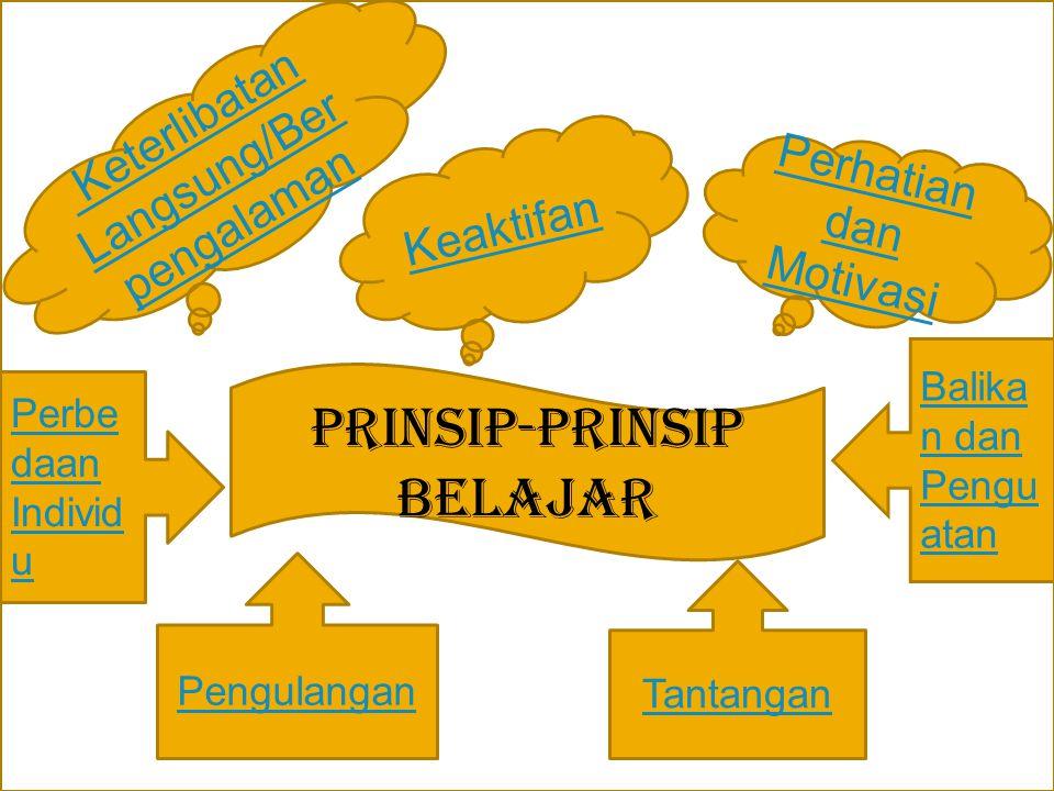 Prinsip-Prinsip Belajar Perhatian dan Motivasi Keaktifan Keterlibatan Langsung/Ber pengalaman Pengulangan Tantangan Balika n dan Pengu atan Perbe daan Individ u