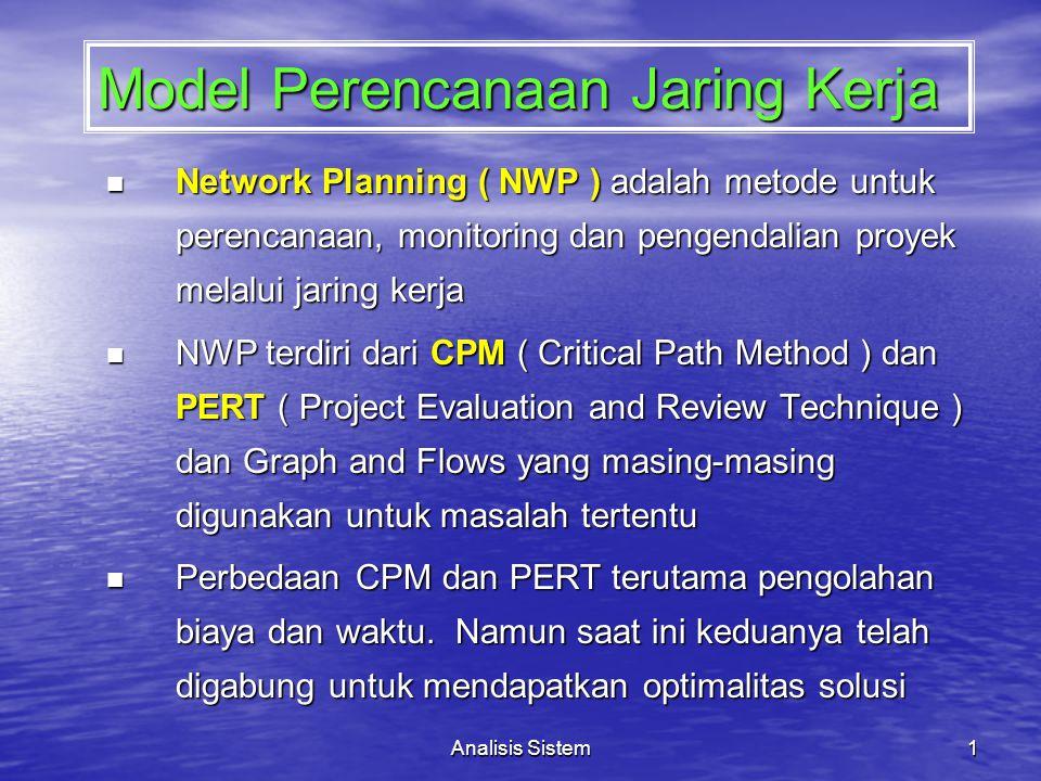 Analisis Sistem1 Model Perencanaan Jaring Kerja Network Planning ( NWP ) adalah metode untuk perencanaan, monitoring dan pengendalian proyek melalui j