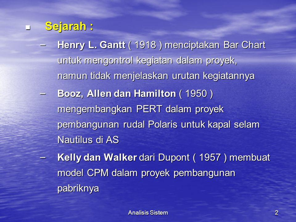 Analisis Sistem2 Sejarah : Sejarah : – Henry L. Gantt ( 1918 ) menciptakan Bar Chart untuk mengontrol kegiatan dalam proyek, namun tidak menjelaskan u
