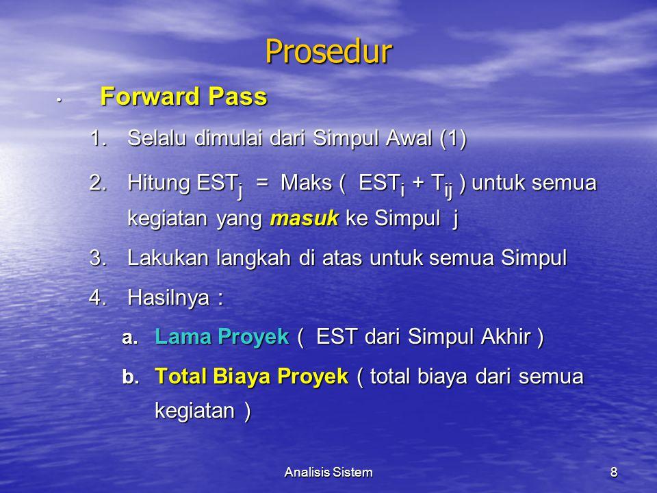 Analisis Sistem8 Prosedur Forward Pass Forward Pass 1.Selalu dimulai dari Simpul Awal (1) 2.Hitung EST j = Maks ( EST i + T ij ) untuk semua kegiatan