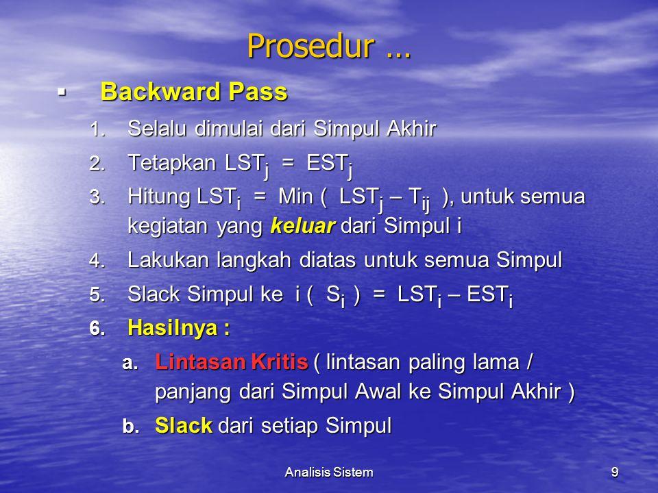 Analisis Sistem9 Prosedur …  Backward Pass 1. Selalu dimulai dari Simpul Akhir 2. Tetapkan LST j = EST j 3. Hitung LST i = Min ( LST j – T ij ), untu