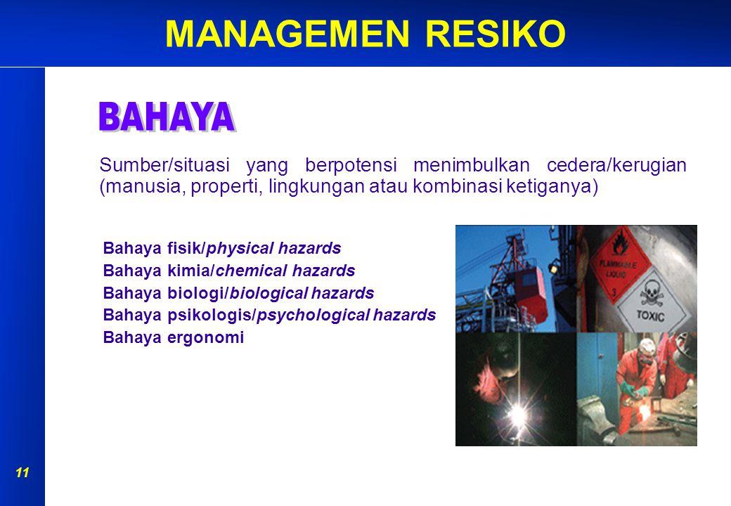 MANAGEMEN RESIKO 10 Manajemen Risiko K3 Penerapan secara sistematis dari kebijakan manajemen, prosedur dan aktivitas dalam kegiatan identifikasi bahaya, analisa, penilaian, evaluasi, penanganan dan pemantauan serta review risiko