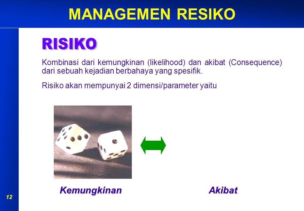 MANAGEMEN RESIKO 11 Sumber/situasi yang berpotensi menimbulkan cedera/kerugian (manusia, properti, lingkungan atau kombinasi ketiganya) Bahaya fisik/p