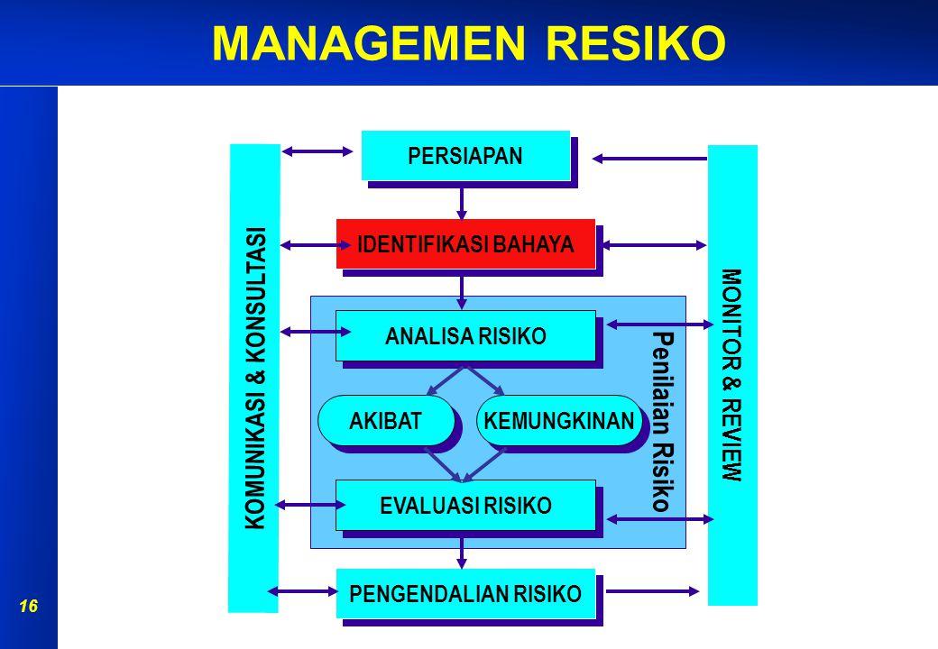 MANAGEMEN RESIKO 15 PERSIAPAN Sebelum pelaksanaan manajemen risiko, organisasi perlu melakukan beberapa persiapan antara lain; Ruang lingkup kegiatan manajemen risiko rutin/non rutin (mis : redesain, perbaikan) aktifitas oleh personil internal &/ eksternal fasilitas (oleh internal/eksternal) Personil yang terlibat Standar dalam penentuan kriteria risiko Prosedur dan dokumentasi terkait, seperti: prosedur manajemen risiko & komunikasi daftar bahaya dan risiko (risk register) form rencana/program pengendalian