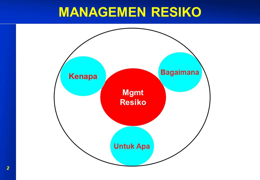 MANAGEMEN RESIKO 32 Thank You
