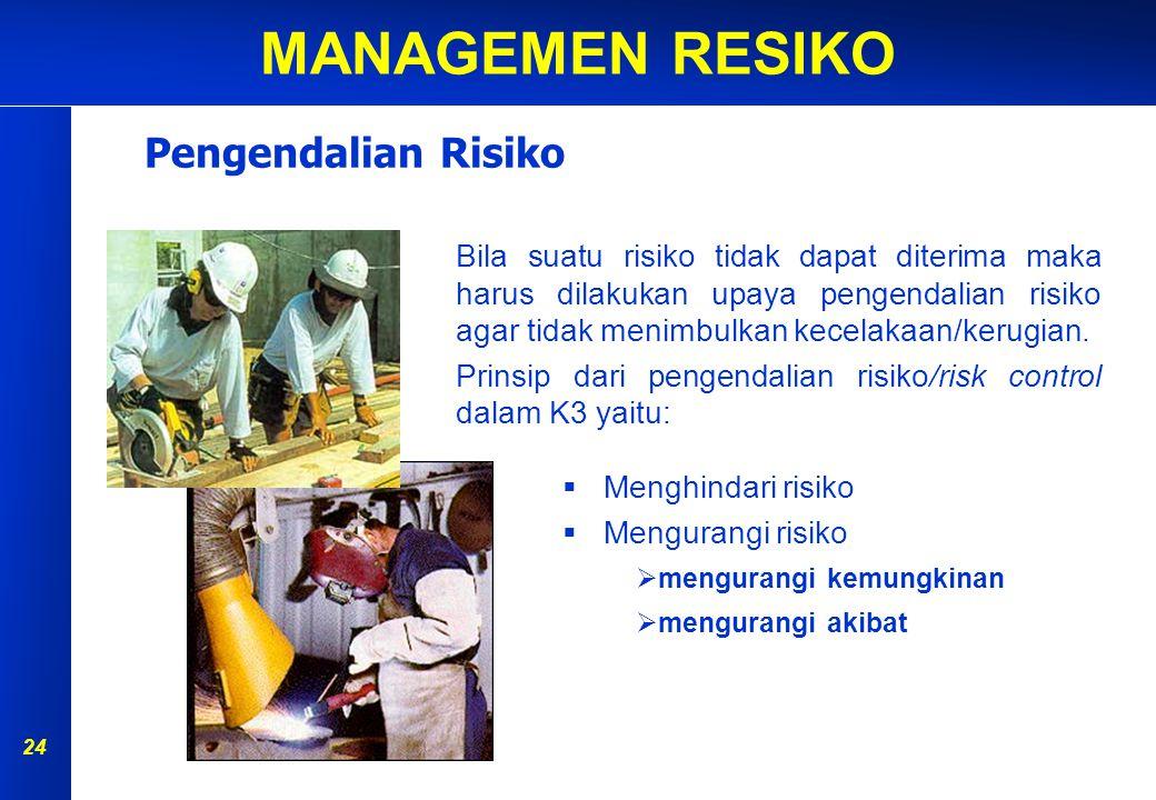 MANAGEMEN RESIKO 23 PERSIAPAN IDENTIFIKASI BAHAYA ANALISA RISIKO EVALUASI RISIKO PENGENDALIAN RISIKO MONITOR & REVIEW AKIBAT KEMUNGKINAN Penilaian Ris