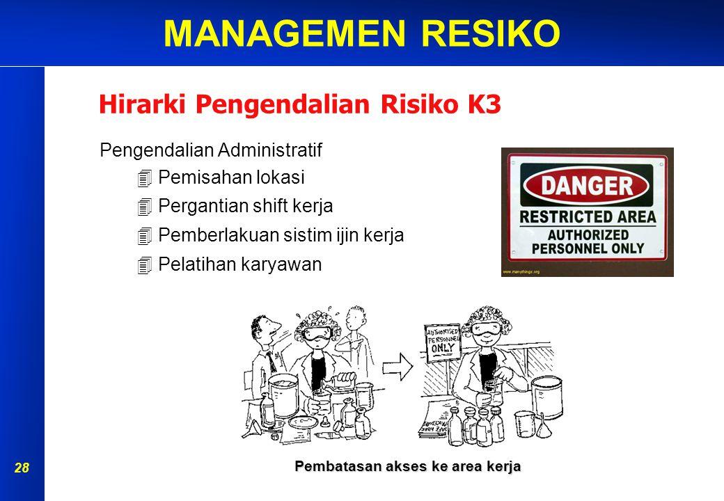 MANAGEMEN RESIKO 27 Hirarki Pengendalian Risiko K3 Rekayasa Teknik  Pemasangan alat pelindung mesin (machine guarding)  Pemasangan general dan local ventilation  Pemasangan alat sensor otomatis