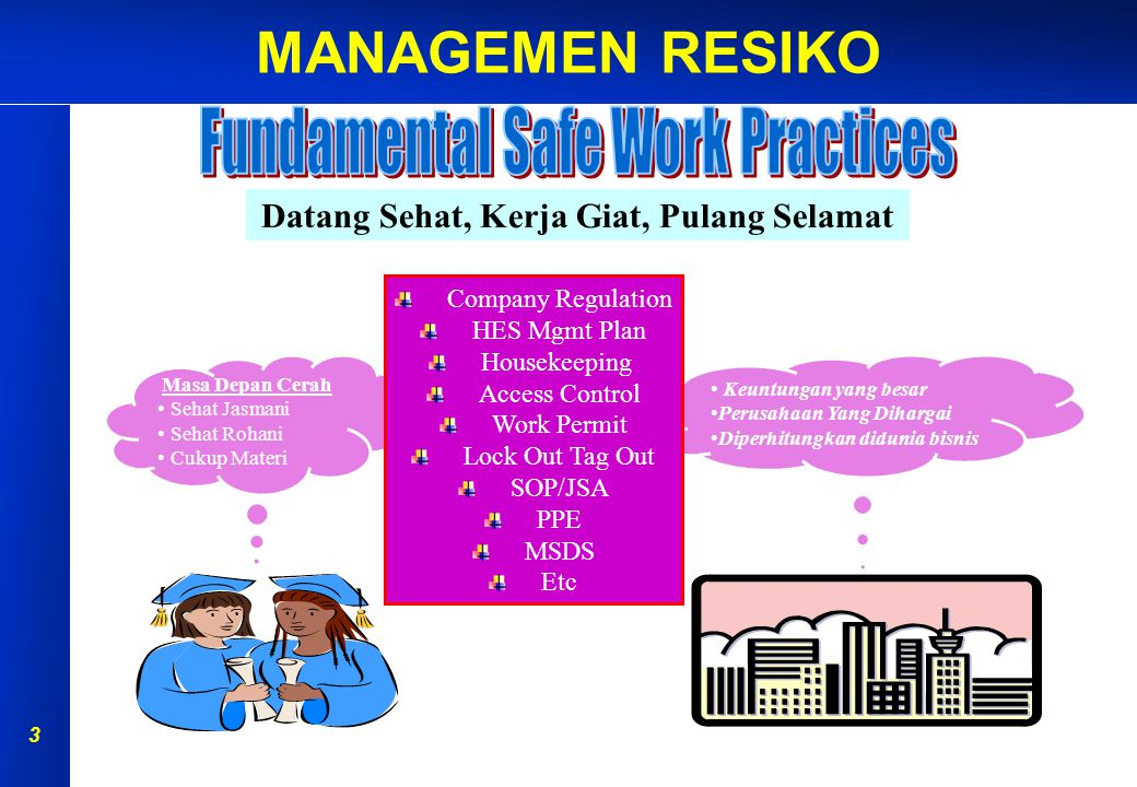 MANAGEMEN RESIKO 2 Mgmt Resiko Kenapa Bagaimana Untuk Apa