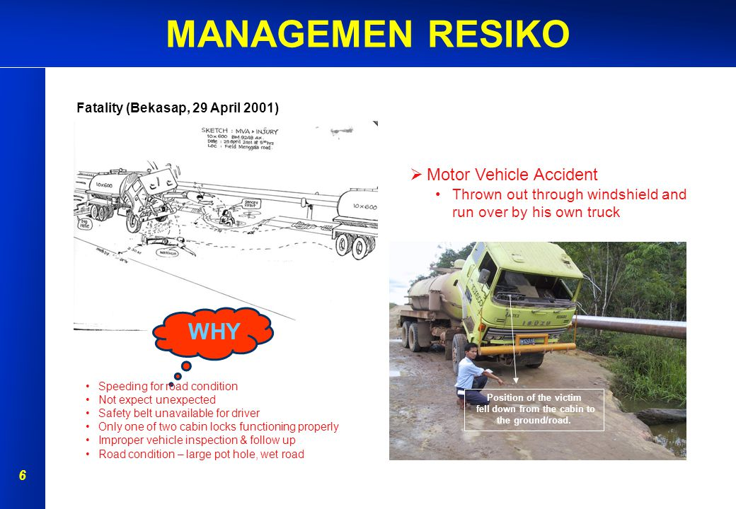 MANAGEMEN RESIKO 6 Position of the victim fell down from the cabin to the ground/road.