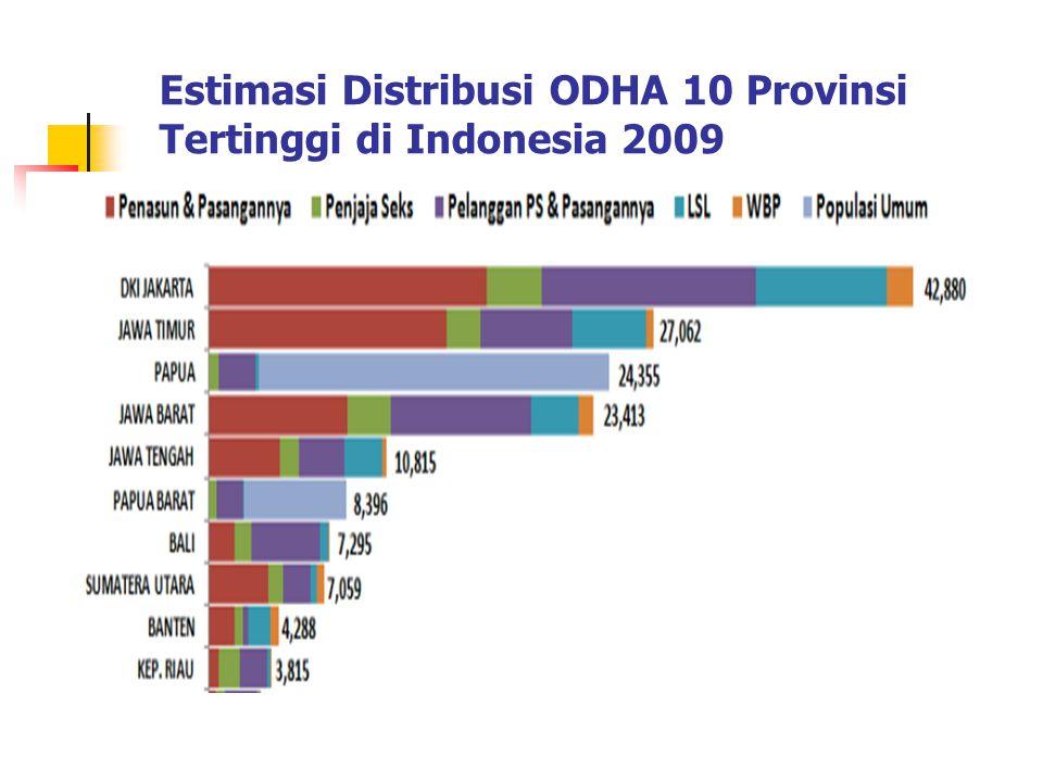 Estimasi Distribusi ODHA 10 Provinsi Tertinggi di Indonesia 2009