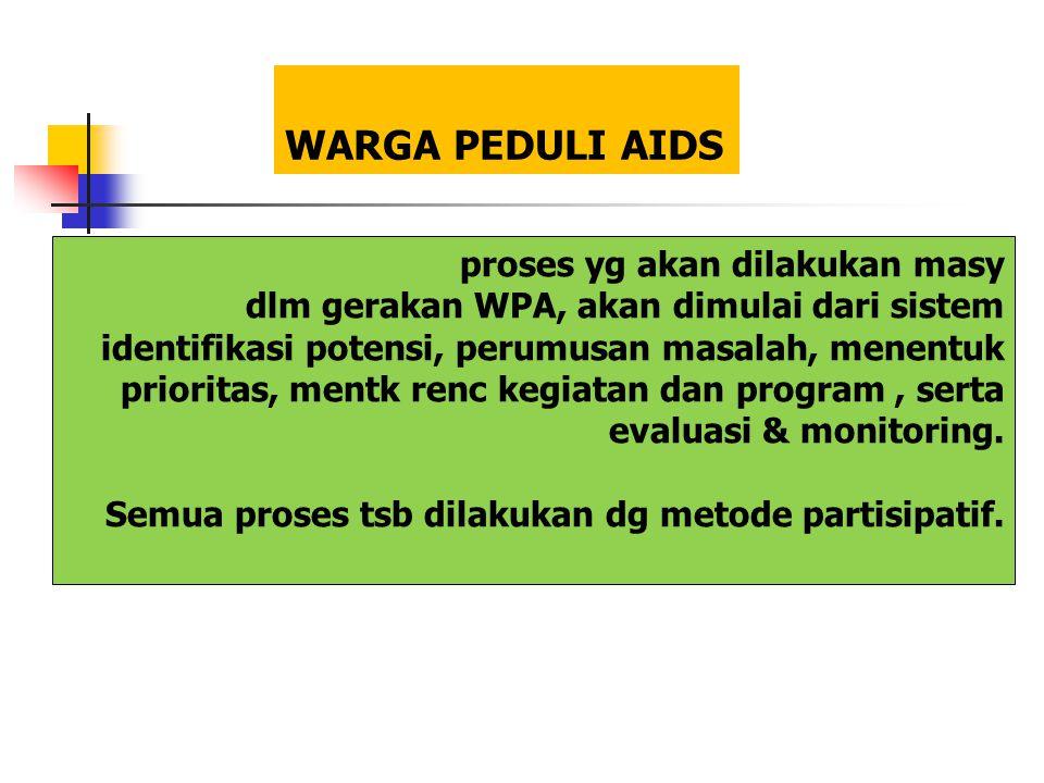 WARGA PEDULI AIDS proses yg akan dilakukan masy dlm gerakan WPA, akan dimulai dari sistem identifikasi potensi, perumusan masalah, menentuk prioritas,