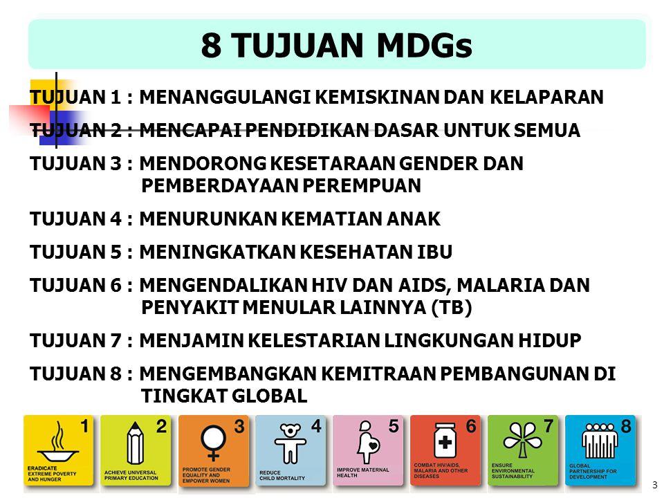 10 PROVINSI DI INDONESIA DENGAN KASUS AIDS TERBANYAK S/D 30 September 2010 No. 7