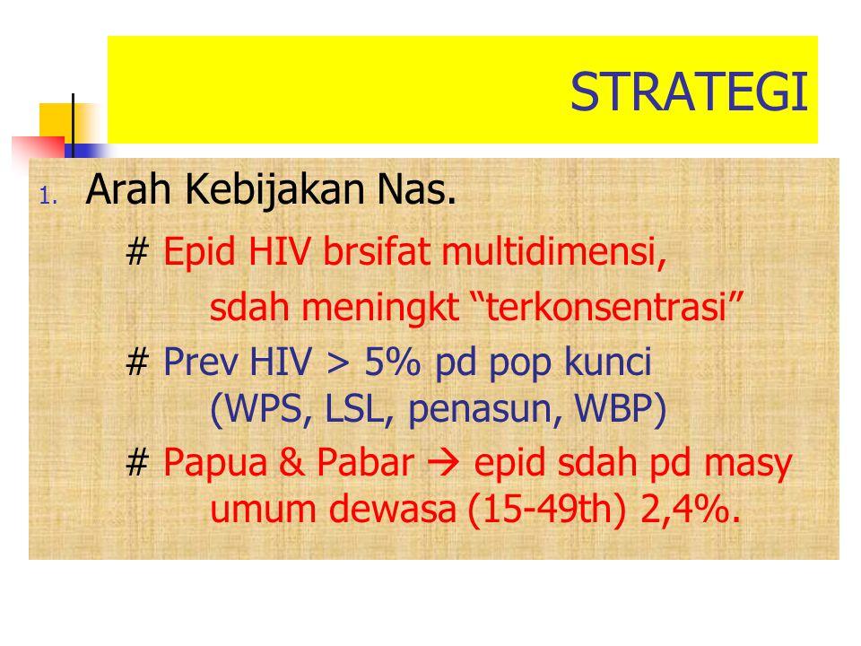 "STRATEGI 1. Arah Kebijakan Nas. # Epid HIV brsifat multidimensi, sdah meningkt ""terkonsentrasi"" # Prev HIV > 5% pd pop kunci (WPS, LSL, penasun, WBP)"
