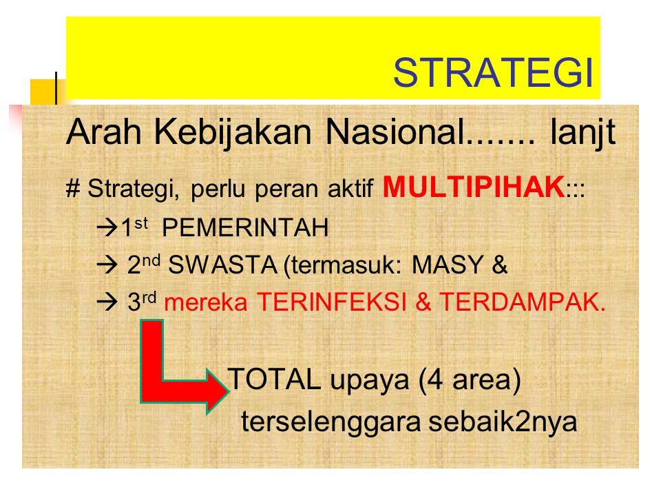 STRATEGI Arah Kebijakan Nasional....... lanjt # Strategi, perlu peran aktif MULTIPIHAK :::  1 st PEMERINTAH  2 nd SWASTA (termasuk: MASY &  3 rd me