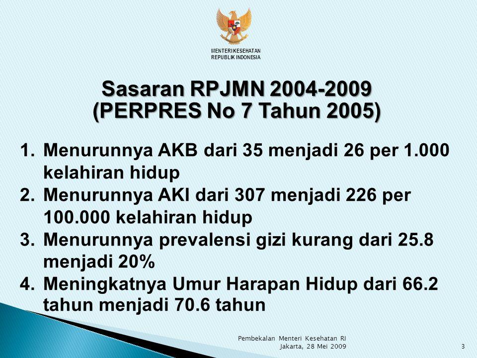 Sasaran RPJMN 2004-2009 (PERPRES No 7 Tahun 2005) 1.Menurunnya AKB dari 35 menjadi 26 per 1.000 kelahiran hidup 2.Menurunnya AKI dari 307 menjadi 226