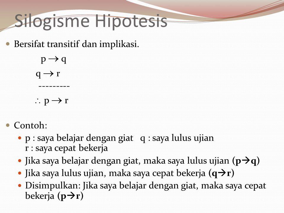 Silogisme Hipotesis Bersifat transitif dan implikasi. p  q q  r ---------  p  r Contoh: p : saya belajar dengan giat q : saya lulus ujian r : saya