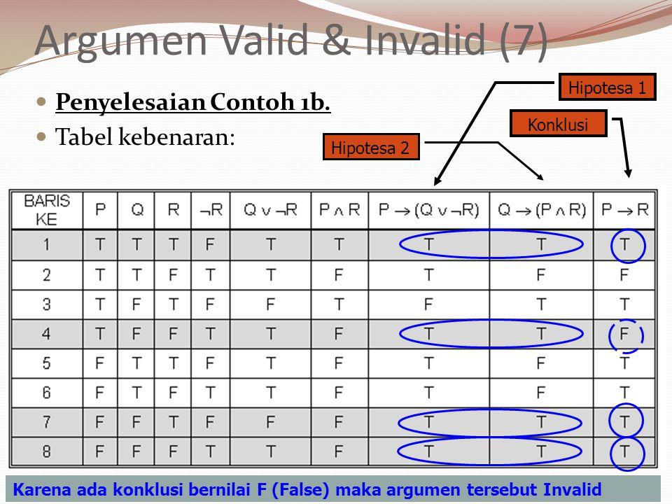 Argumen Valid & Invalid (7) Penyelesaian Contoh 1b. Tabel kebenaran: Hipotesa 1 Hipotesa 2 Konklusi Karena ada konklusi bernilai F (False) maka argume
