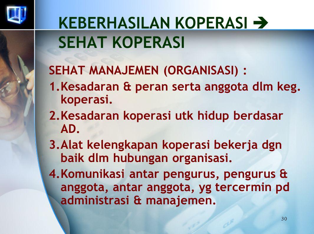 30 KEBERHASILAN KOPERASI  SEHAT KOPERASI SEHAT MANAJEMEN (ORGANISASI) : 1.Kesadaran & peran serta anggota dlm keg. koperasi. 2.Kesadaran koperasi utk