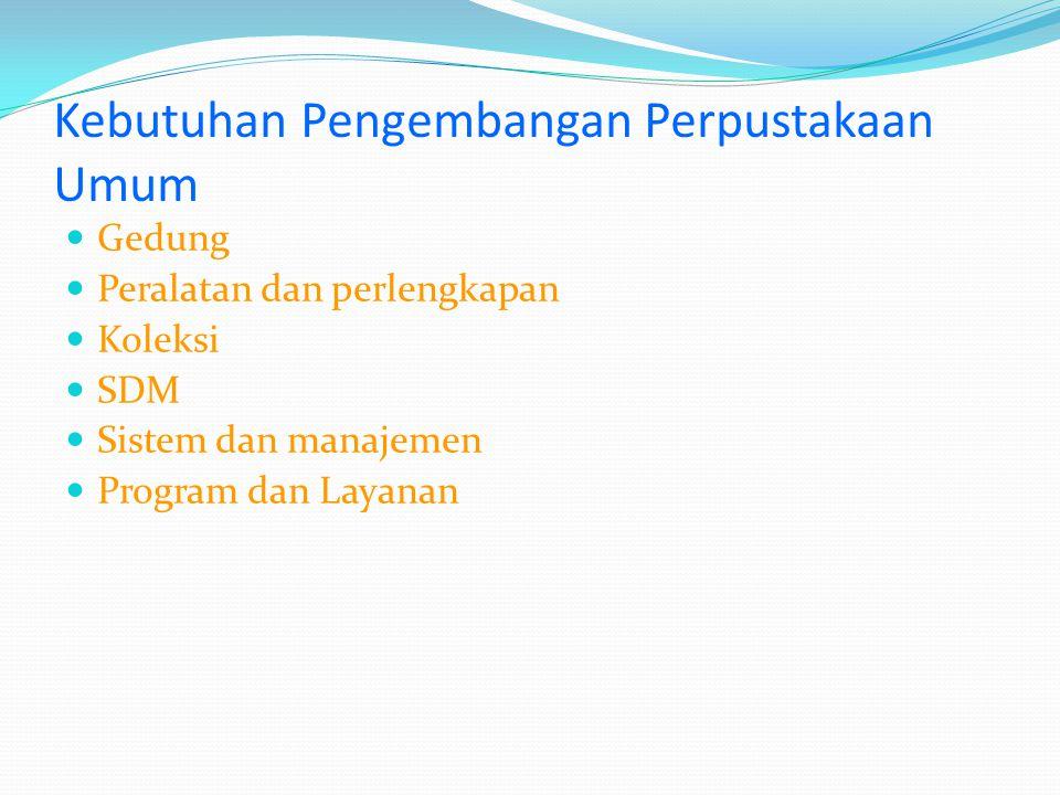 Kebutuhan Pengembangan Perpustakaan Umum Gedung Peralatan dan perlengkapan Koleksi SDM Sistem dan manajemen Program dan Layanan