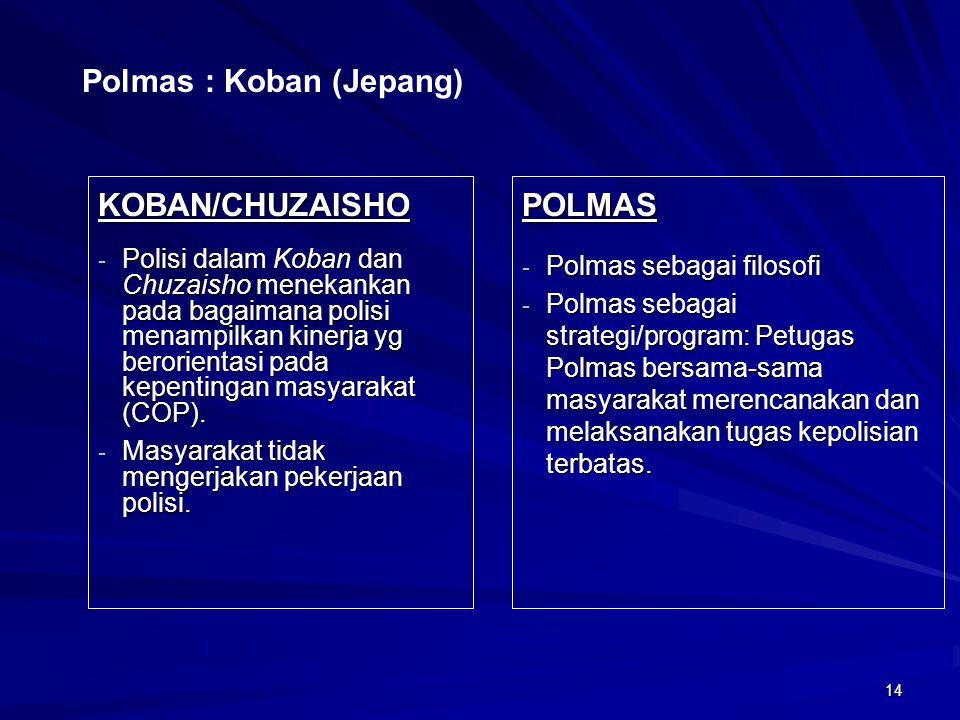 14 KOBAN/CHUZAISHO - Polisi dalam Koban dan Chuzaisho menekankan pada bagaimana polisi menampilkan kinerja yg berorientasi pada kepentingan masyarakat
