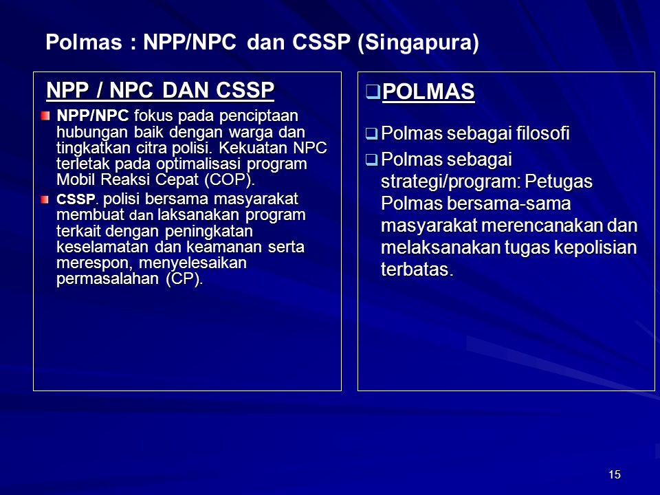 15 NPP / NPC DAN CSSP NPP / NPC DAN CSSP NPP/NPC fokus pada penciptaan hubungan baik dengan warga dan tingkatkan citra polisi. Kekuatan NPC terletak p