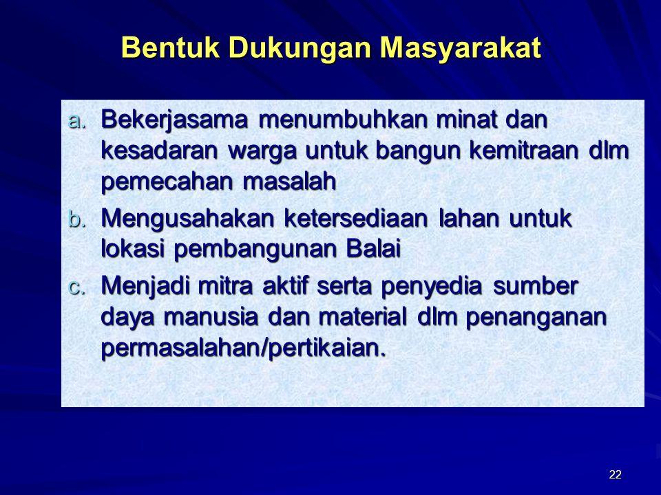 22 a. Bekerjasama menumbuhkan minat dan kesadaran warga untuk bangun kemitraan dlm pemecahan masalah b. Mengusahakan ketersediaan lahan untuk lokasi p