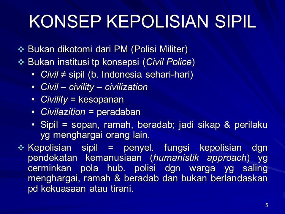 6 SISKAM SWAKARSA Indonesia - JEPANG - EROPA - SINGAPURA - SISKAMLING - SELRA NON YUSTISIIL POLMAS SKEP 737 CP / COP USA GAMBARAN UMUM POLMAS BIJAK KOMPREHENSIF Org & Manajemen Polri Bijak Penerapan CP Indonesia FILOSOFI Level Organisasional (= COP) STRA/PROG Level Komunitas Lokal (= CP)