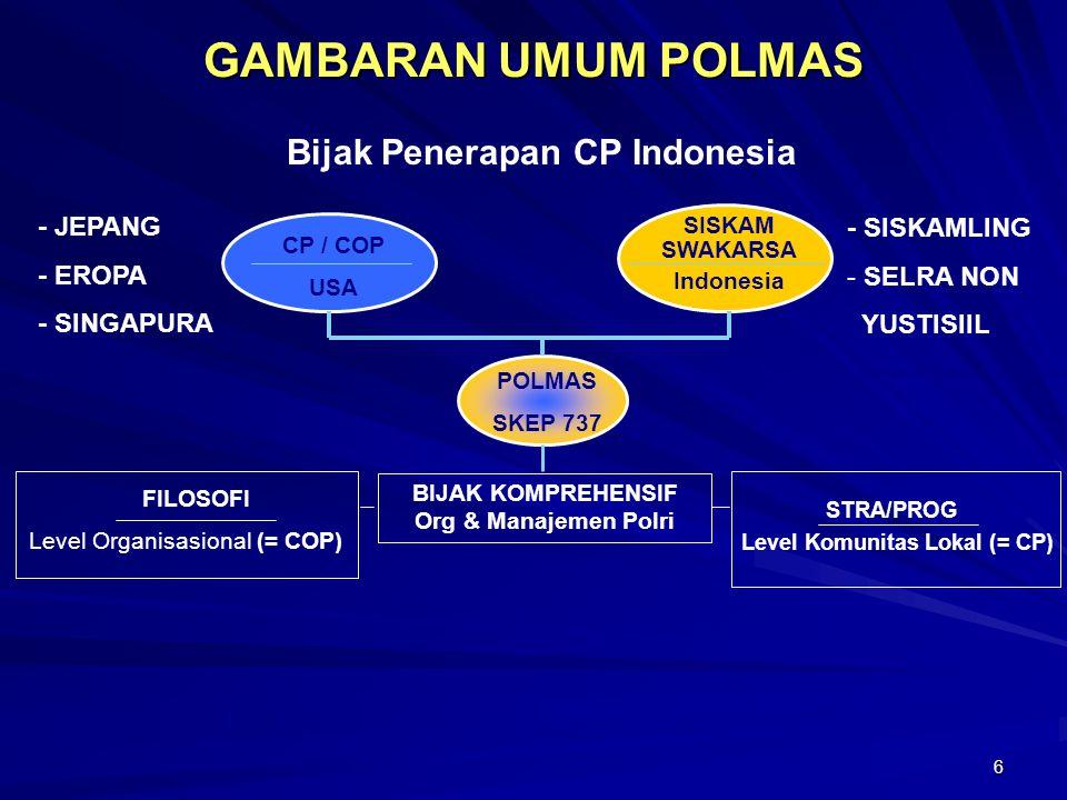 6 SISKAM SWAKARSA Indonesia - JEPANG - EROPA - SINGAPURA - SISKAMLING - SELRA NON YUSTISIIL POLMAS SKEP 737 CP / COP USA GAMBARAN UMUM POLMAS BIJAK KO
