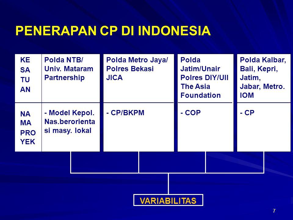 8 Pengertian POLMAS Model Penyelenggaraan Fungsi Kepolisian, yang menekankan : Pendekatan Kemanusiaan (Kepolisian Sipil) Masy.