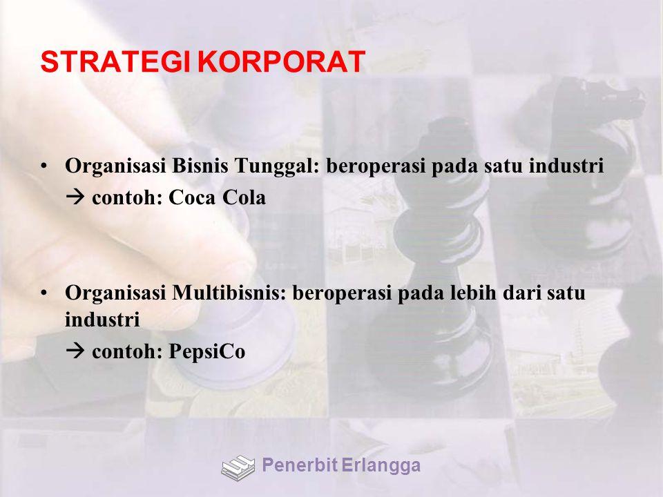 STRATEGI KORPORAT Organisasi Bisnis Tunggal: beroperasi pada satu industri  contoh: Coca Cola Organisasi Multibisnis: beroperasi pada lebih dari satu industri  contoh: PepsiCo Penerbit Erlangga