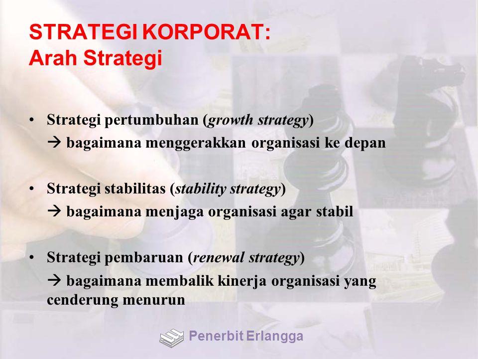 STRATEGI KORPORAT: Arah Strategi Strategi pertumbuhan (growth strategy)  bagaimana menggerakkan organisasi ke depan Strategi stabilitas (stability strategy)  bagaimana menjaga organisasi agar stabil Strategi pembaruan (renewal strategy)  bagaimana membalik kinerja organisasi yang cenderung menurun Penerbit Erlangga