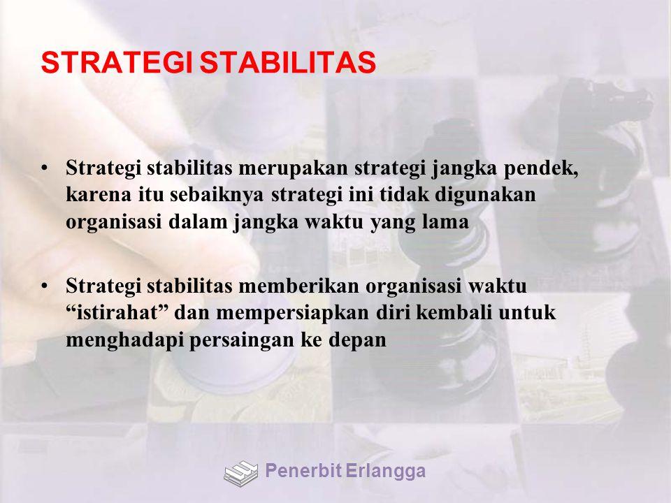 STRATEGI STABILITAS Strategi stabilitas merupakan strategi jangka pendek, karena itu sebaiknya strategi ini tidak digunakan organisasi dalam jangka waktu yang lama Strategi stabilitas memberikan organisasi waktu istirahat dan mempersiapkan diri kembali untuk menghadapi persaingan ke depan Penerbit Erlangga