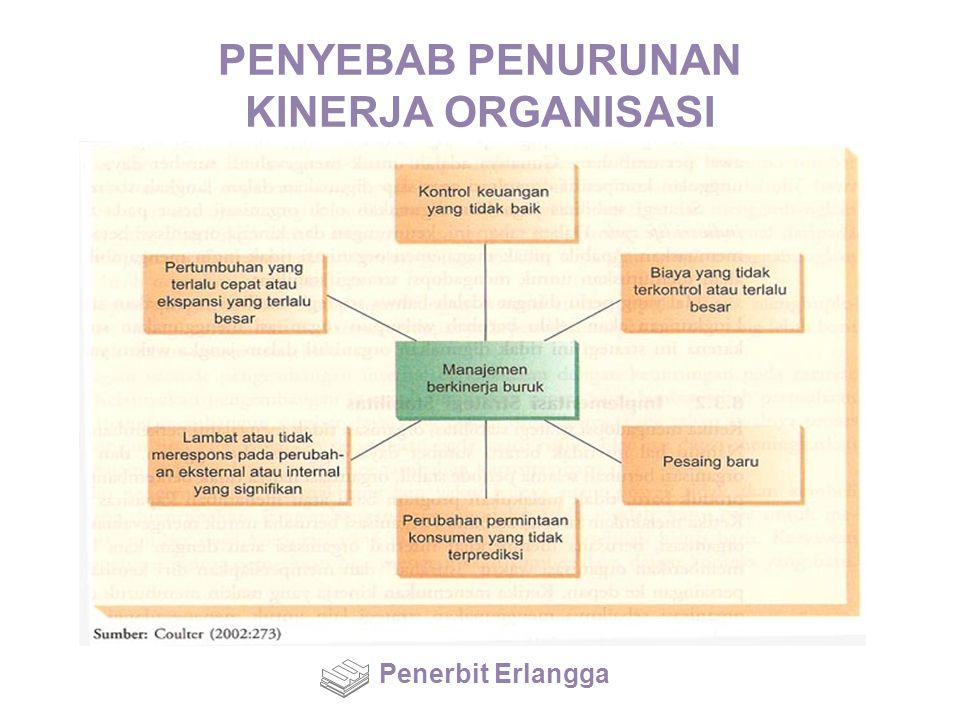 PENYEBAB PENURUNAN KINERJA ORGANISASI Penerbit Erlangga