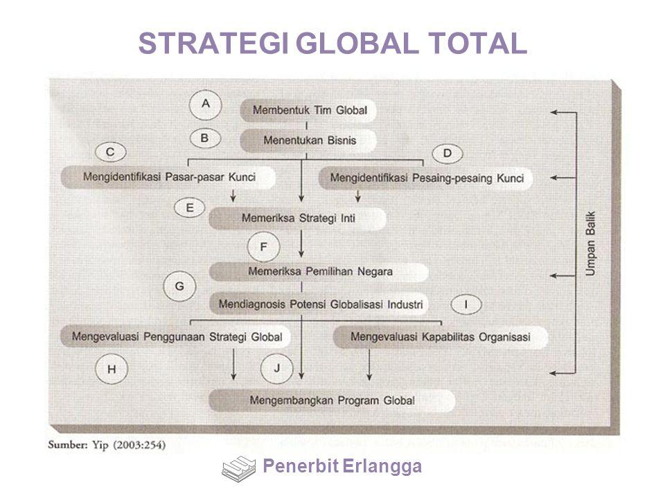 STRATEGI GLOBAL TOTAL Penerbit Erlangga