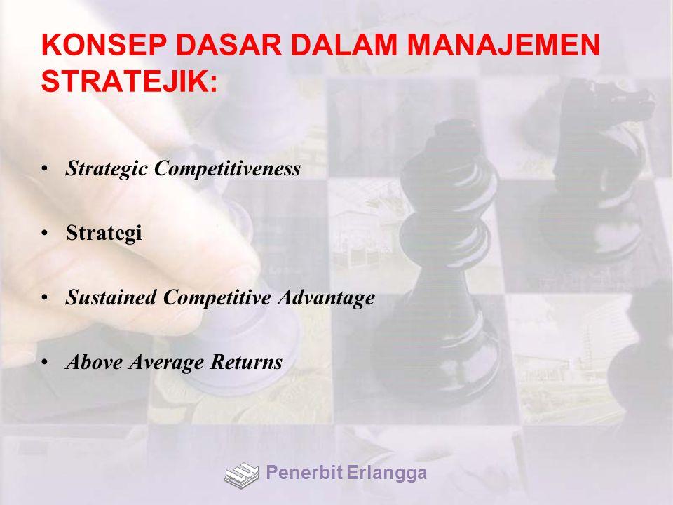 KONSEP DASAR DALAM MANAJEMEN STRATEJIK: Strategic Competitiveness Strategi Sustained Competitive Advantage Above Average Returns Penerbit Erlangga