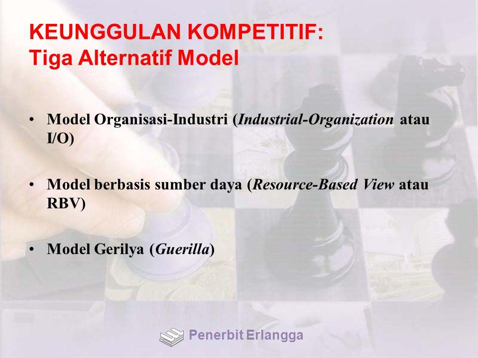 KEUNGGULAN KOMPETITIF: Tiga Alternatif Model Model Organisasi-Industri (Industrial-Organization atau I/O) Model berbasis sumber daya (Resource-Based View atau RBV) Model Gerilya (Guerilla) Penerbit Erlangga