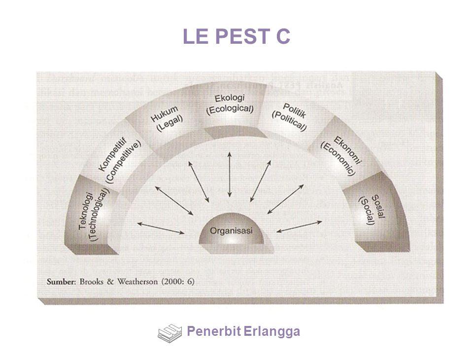 LE PEST C Penerbit Erlangga