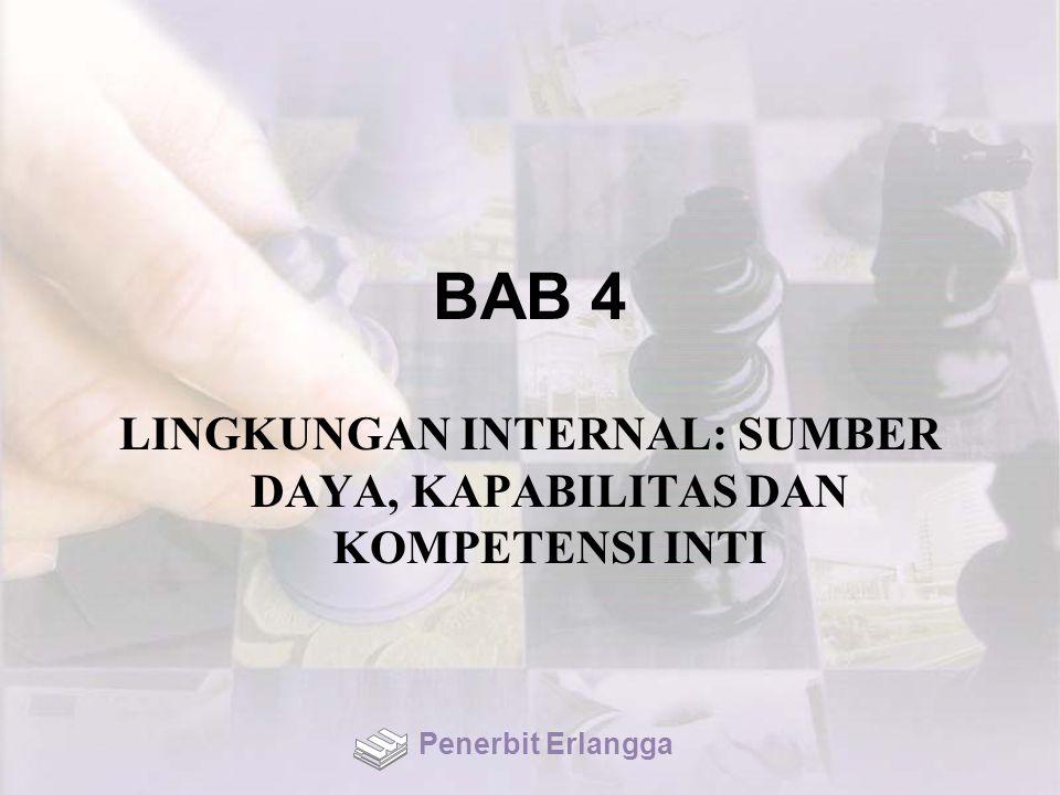 BAB 4 LINGKUNGAN INTERNAL: SUMBER DAYA, KAPABILITAS DAN KOMPETENSI INTI Penerbit Erlangga