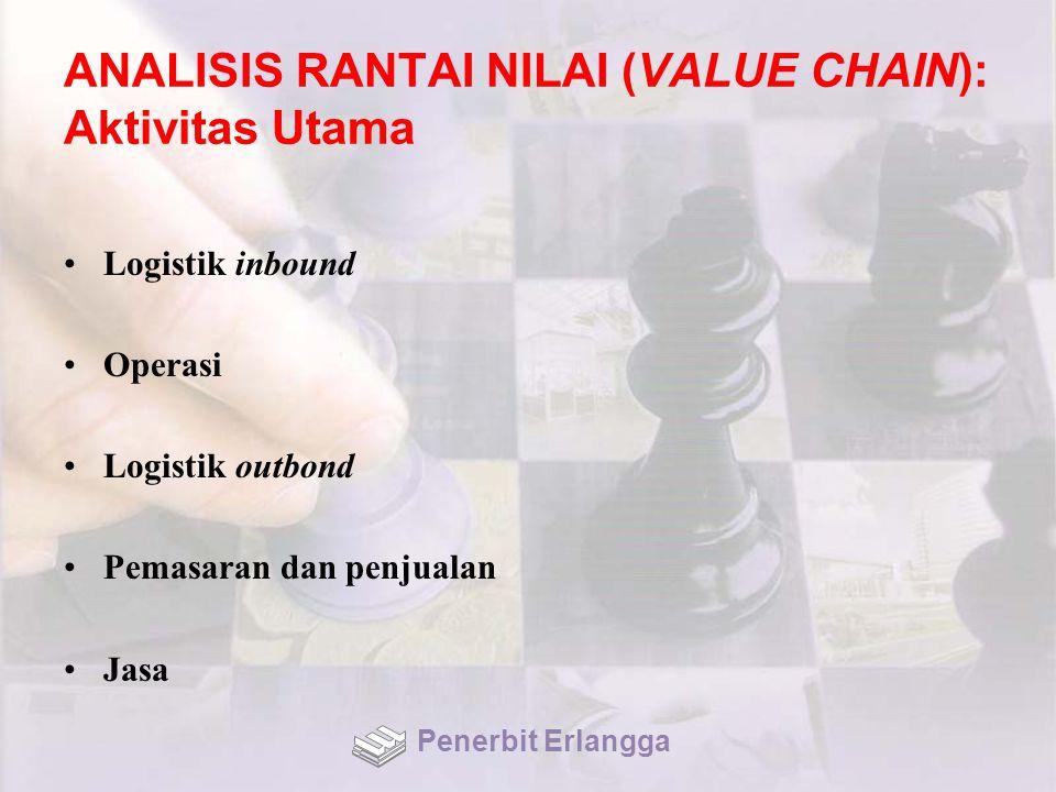 ANALISIS RANTAI NILAI (VALUE CHAIN): Aktivitas Utama Logistik inbound Operasi Logistik outbond Pemasaran dan penjualan Jasa Penerbit Erlangga