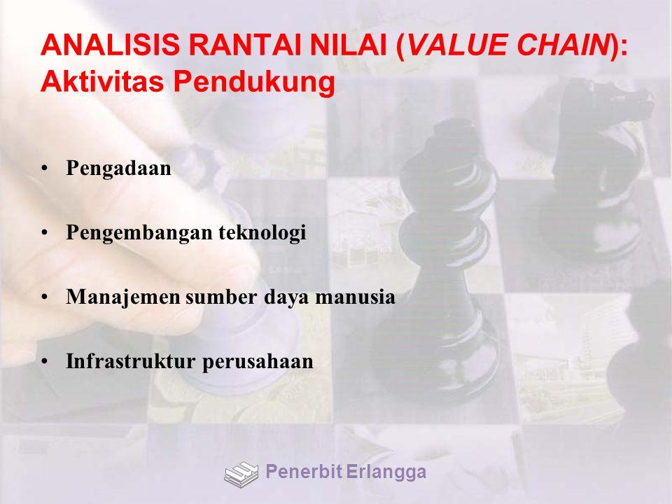 ANALISIS RANTAI NILAI (VALUE CHAIN): Aktivitas Pendukung Pengadaan Pengembangan teknologi Manajemen sumber daya manusia Infrastruktur perusahaan Penerbit Erlangga