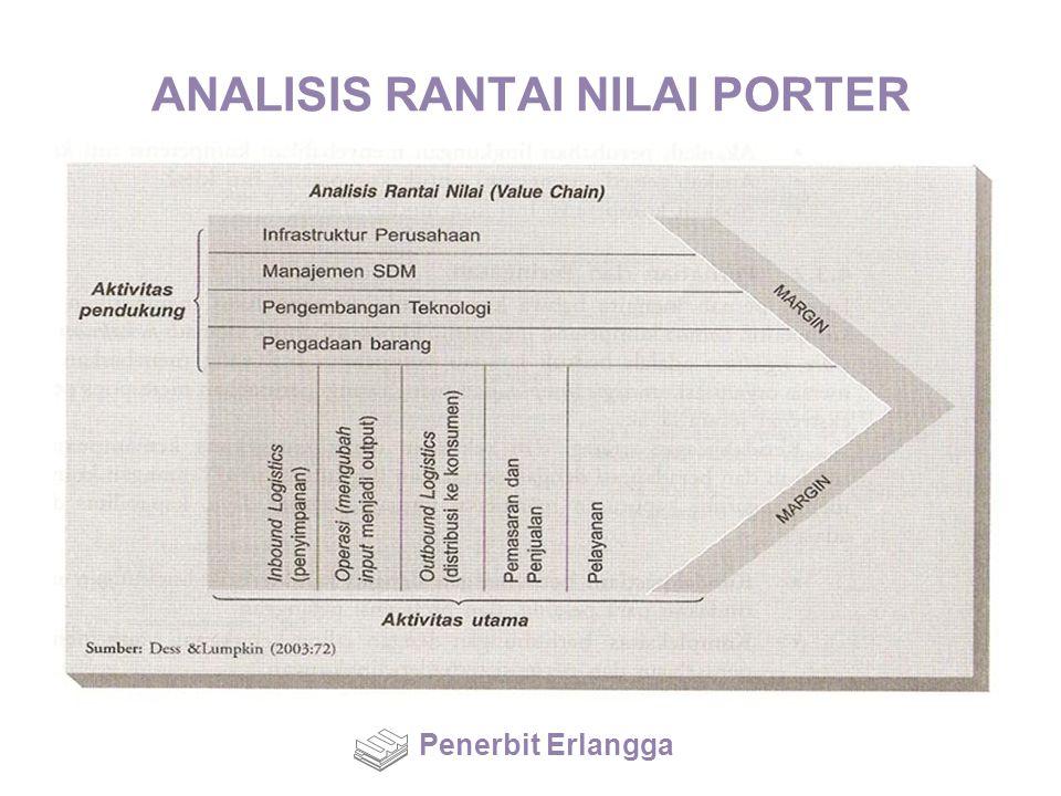 ANALISIS RANTAI NILAI PORTER Penerbit Erlangga