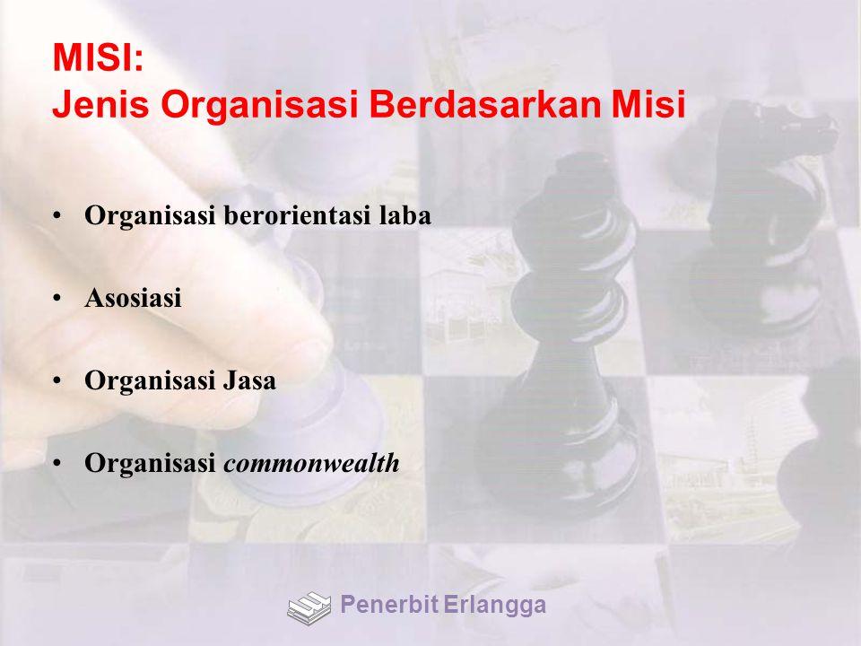 MISI: Jenis Organisasi Berdasarkan Misi Organisasi berorientasi laba Asosiasi Organisasi Jasa Organisasi commonwealth Penerbit Erlangga